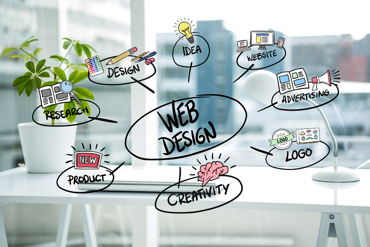 website designing Company in Raipur